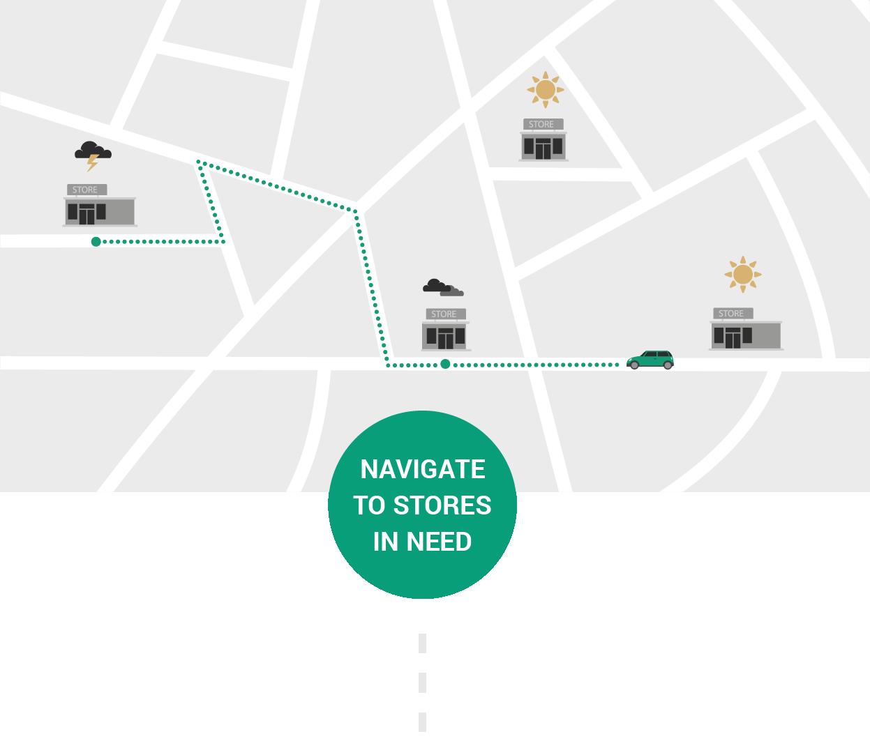 7_Navigate